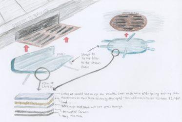 Addressing Pollutants in Stormwater Runoff